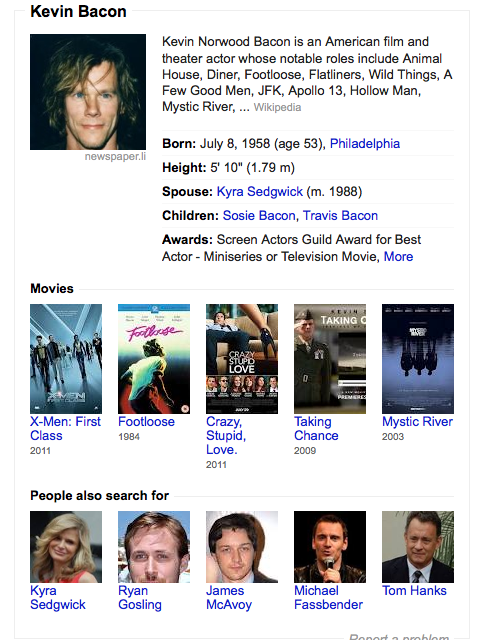 A view of Google Knowledge Graph's entity data on Kevin Bacon. Not all six degrees are shown.