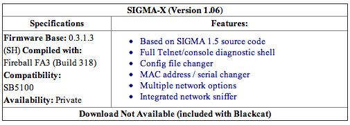 "SigmaX changelog; note ""config file changer"" and ""MAC address changer"""