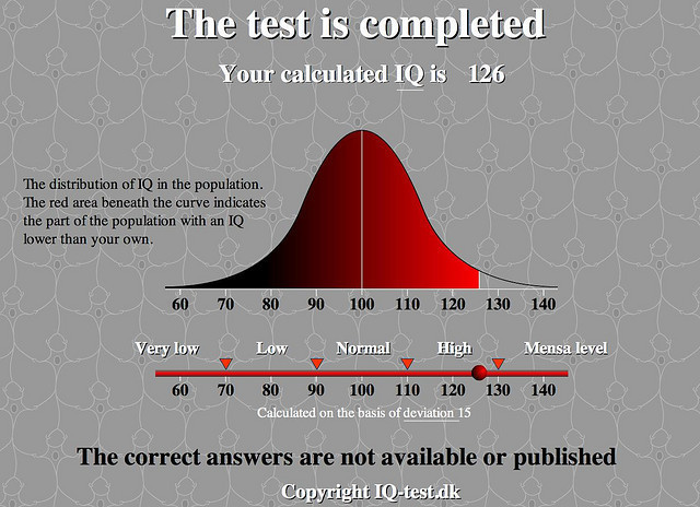 a analysis of iq testing