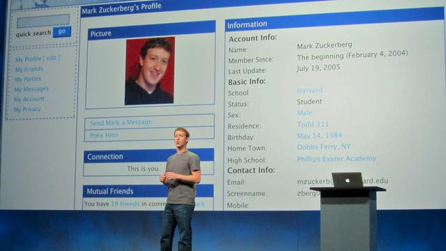 Intellectual Property Facebook Lawsuit