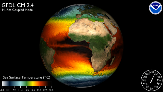 an analysis of the topic of global warming in the scientific circles Sample of global warming essay  what have changed during the last decade and what made this topic go on the top lines of the scientific researches.