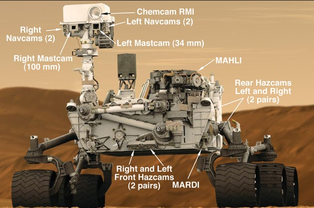 Curiosity's generous helping of cameras