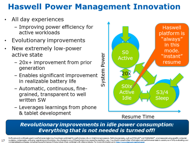 "An older Intel slide that visualizes how the ""active idle"" state is intended to work. It allows for sleep-like power consumption without needing to put the system all the way to sleep."
