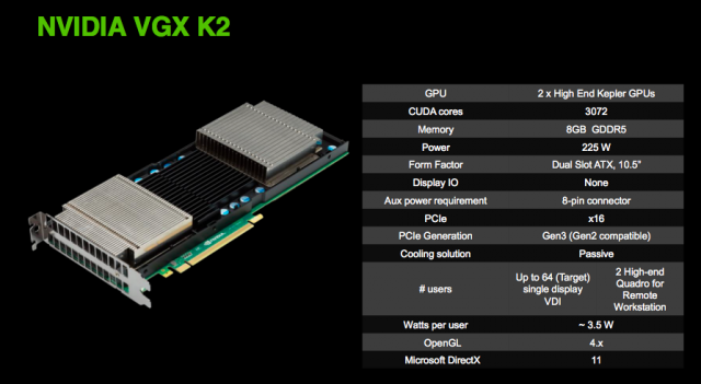 The VGX K2 is designed to bring workstation-class graphics performance to virtual machines, but only for two users at once, and only using Citrix products.