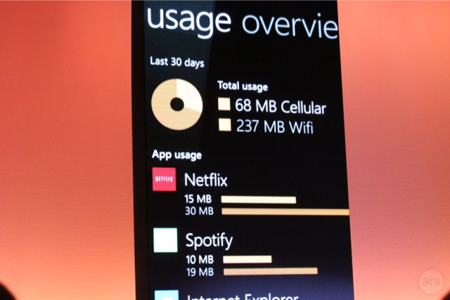 Data Sense can show a top down view of data usage by each app.