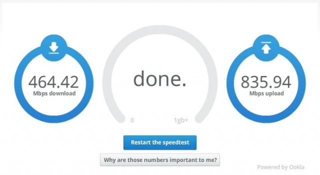 Ars editor Cyrus Farivar's very first Google Fiber test returned these numbers.