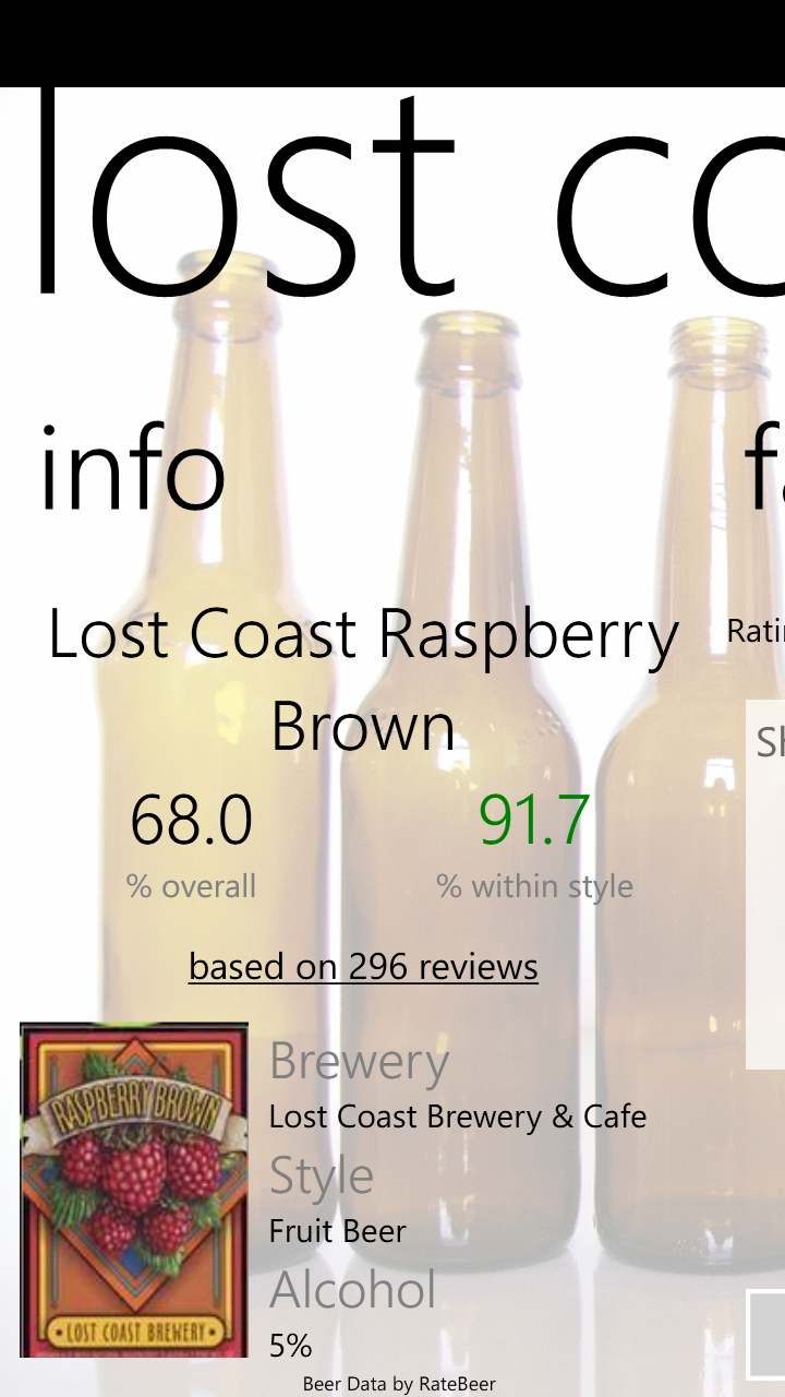 Need quick stats about your favorite beer? There's an app for that on Windows Phone.