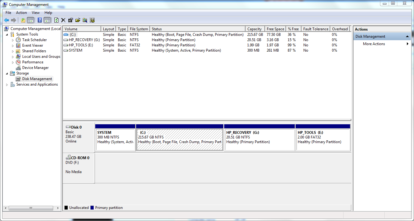 A bit over 20GB is pre-allocated to HP's tools. If this were the smaller 128GB SSD, this would really pinch.