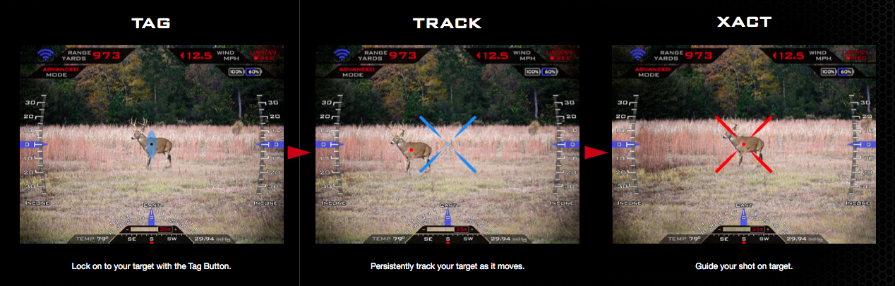 Mark a target, squeeze the trigger, and line up the crosshairs to the target's pip.