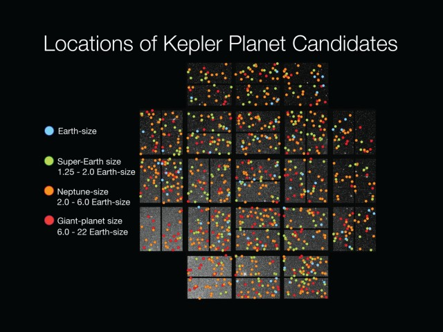 Even two years ago, Kepler's planetary haul was heavy on Neptune-sized planets and super-Earths. Now, Earth sized planets are the most common things identified.