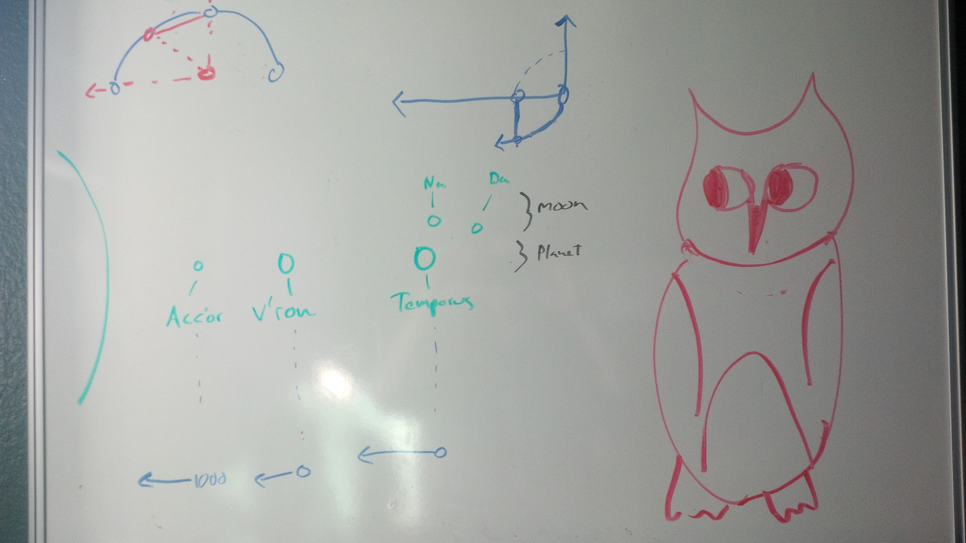 We don't normally take pictures of whiteboards, but we took this photo using BlackBerry 10's Whiteboard mode.
