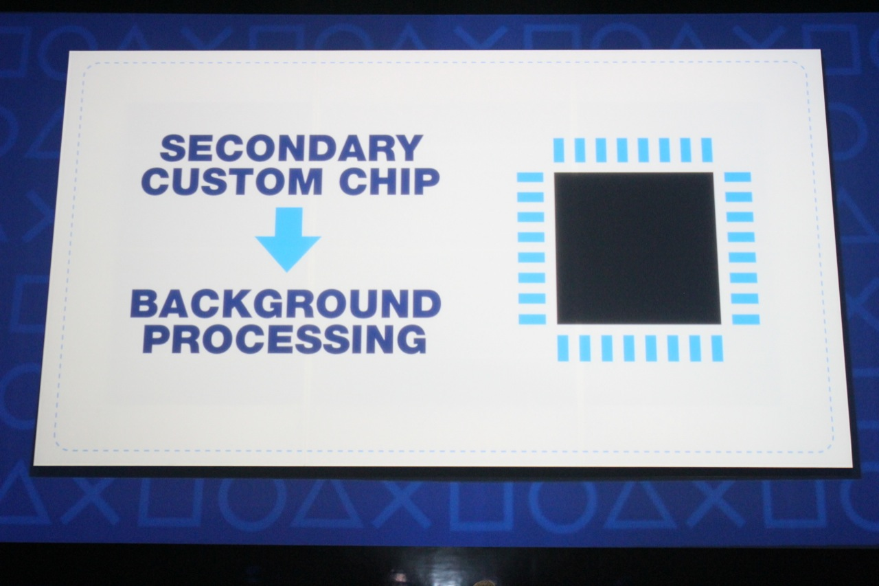 "We don't know that the PS4's ""secondary custom chip"" is ARM-based, but it's the only thing that makes sense."