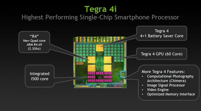 Tegra 4i is a 28nm SoC with all of the important smartphone parts—CPU, GPU, and LTE modem—integrated into a single 12mm by 12mm die.