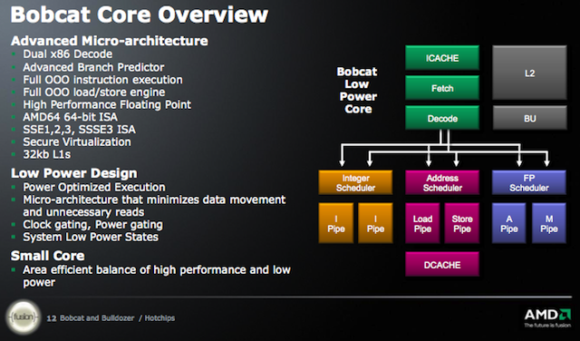 AMD's Jaguar architecture, used for the PS4's eight CPU cores, is a follow-up to the company's Bobcat architecture for netbooks and low-power devices.