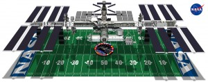 The size of the International Space Station compared to an American football field.