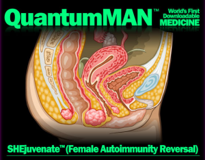 Are your reproductive organs getting you down? Let the Internet and aliens fix it.