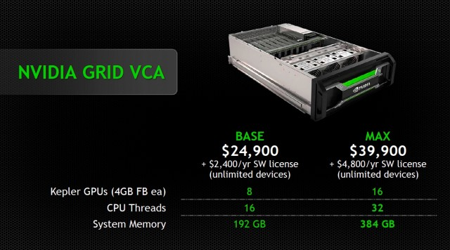 The VCA is costly, but so are desktop workstations.