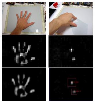 How the SmartSkin sensed gestures.