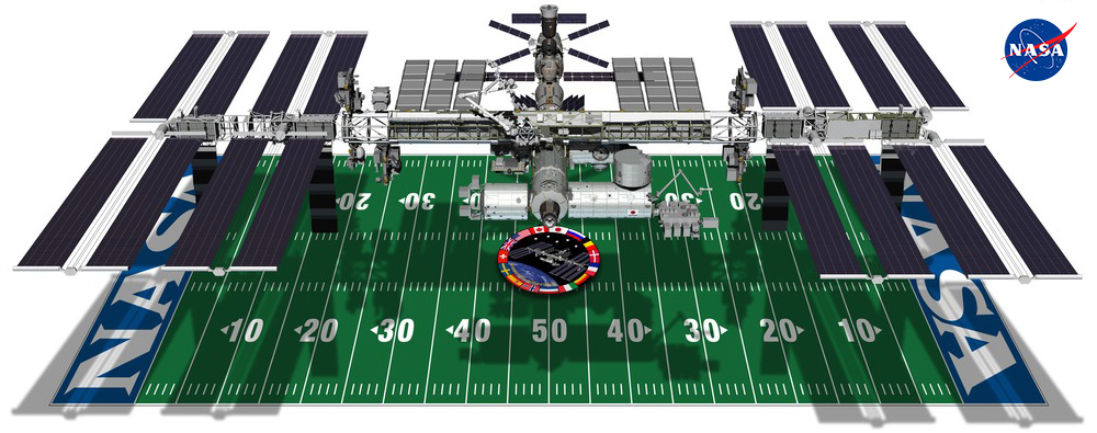 The International Space Station compared to the size of an American football field.