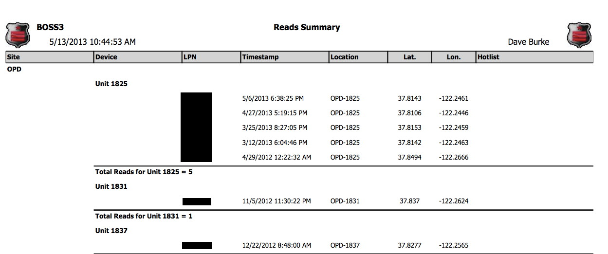 This is a sample of the Oakland Police Department's LPR record on my car.