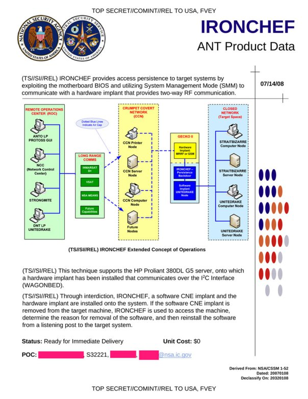 "The ANT ""product"" listing for IRONCHEF, the BIOS attack on HP servers, showing an example attack scenario where remote operators use a covert wireless network to take control of servers."