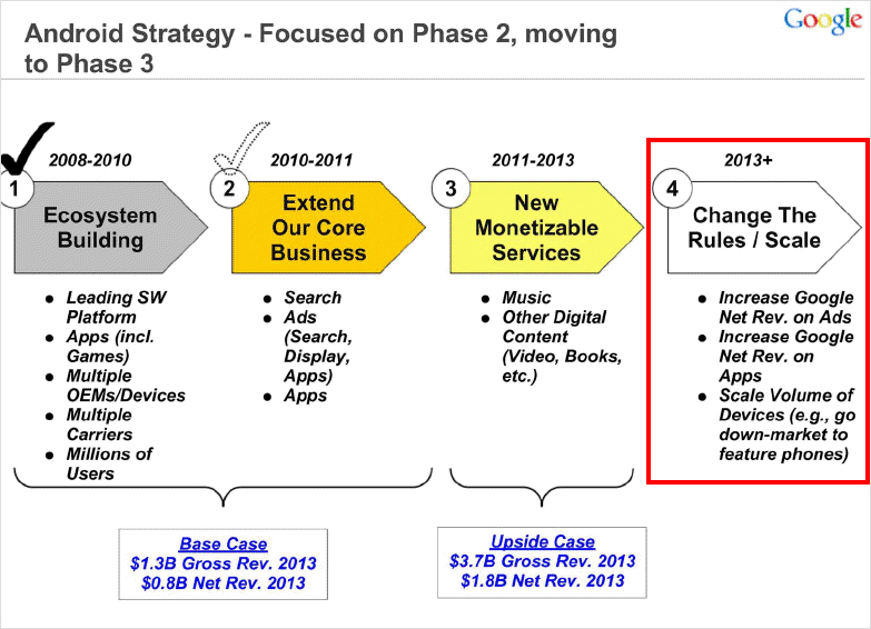 Google's internal Android roadmap from 2010, revealed in the <em>Oracle v. Google</em> case.