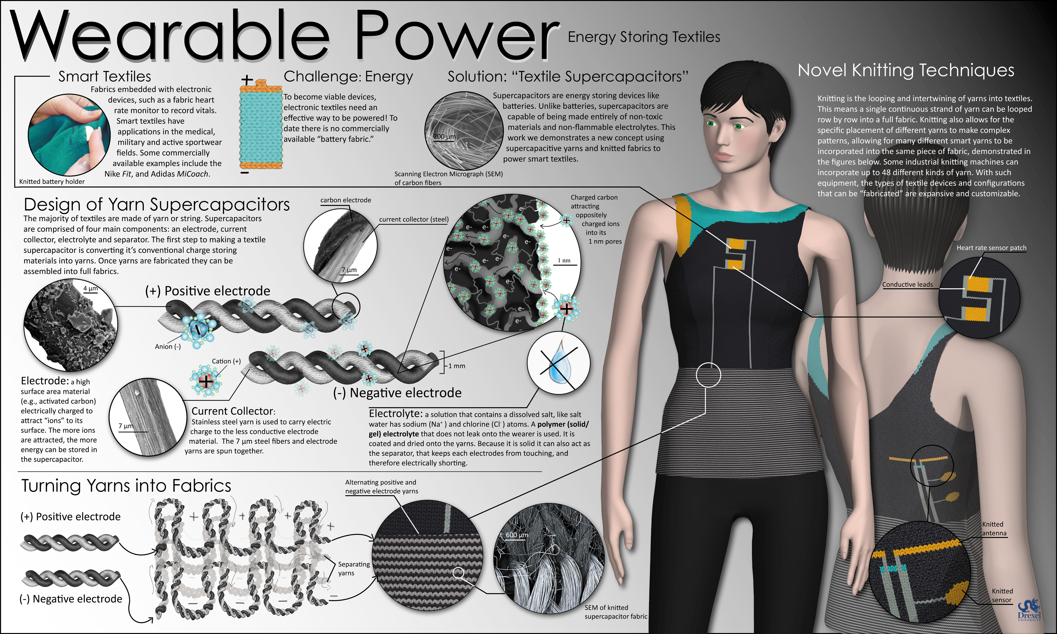 """Wearable Power"""