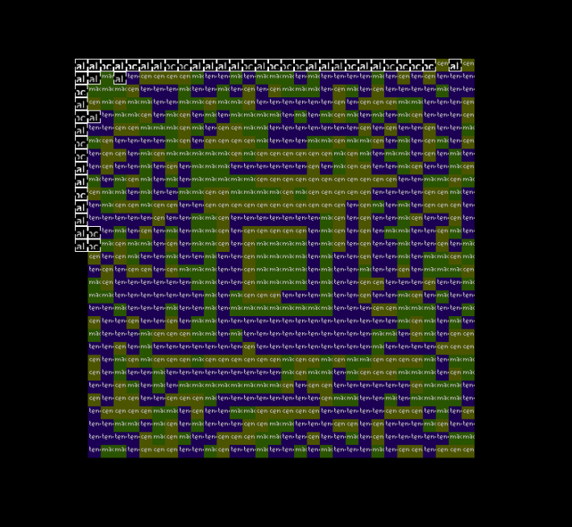It also has the added bonus that it looks like a Zelda map. The island in the middle is the Mac Pro host working while the others receive the texture data and start their work.
