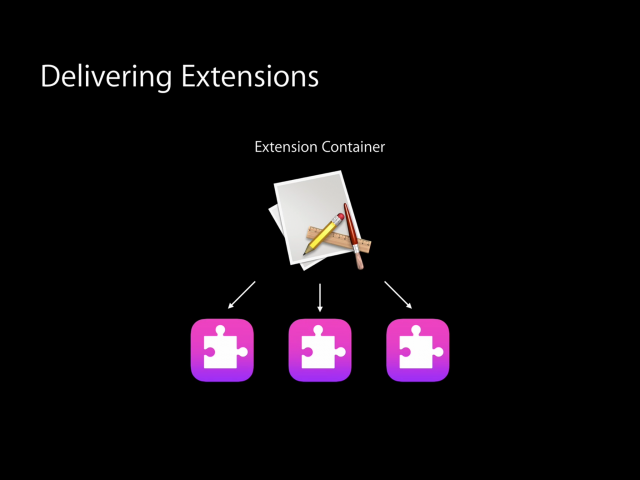 "Extensions are delivered as binaries that live within a ""containing app."""
