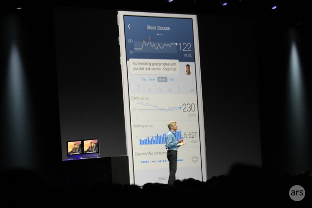 Healthkit for iOS can collect, curate, and pass on medical information.