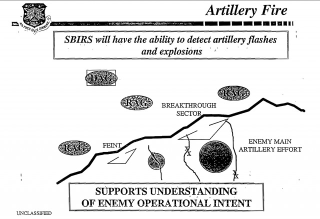 A slide from a 1998 Air Force Space Command presentation sells SBIRS' capability to detect artillery flashes to understand where the enemy's real attack objectives are.