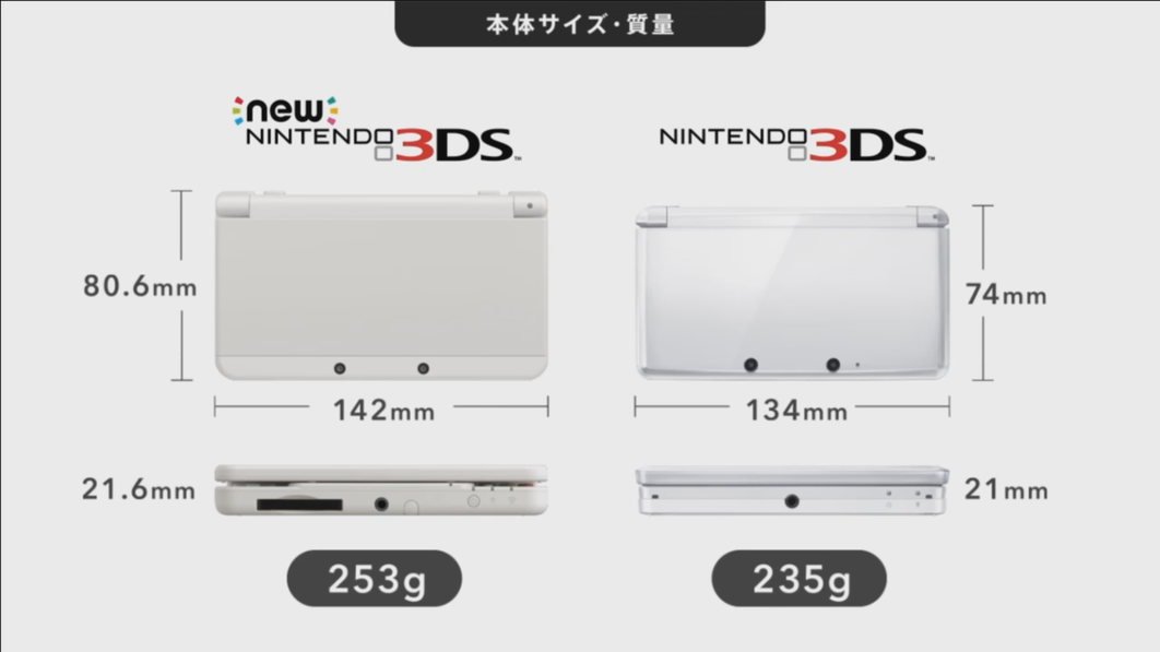 Size comparison.