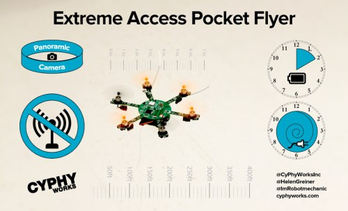 An illustration of the Extreme Access Pocket Flyer released by CyPhy Works.
