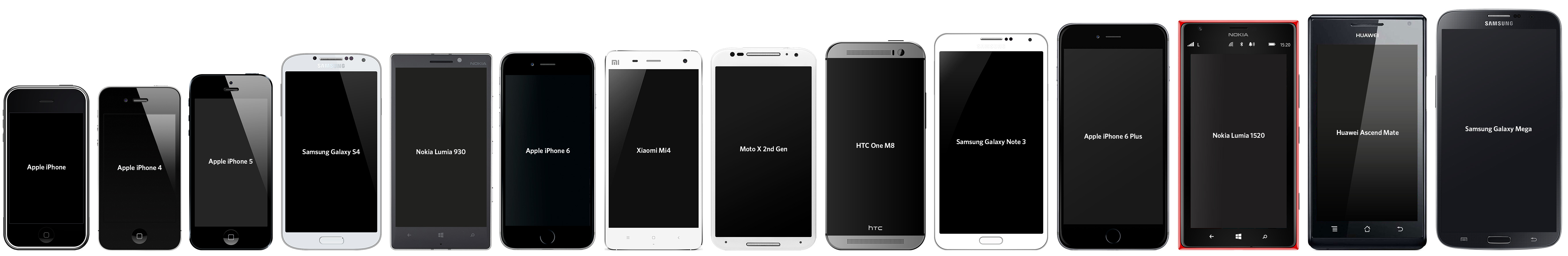 Smartphone sizes, from tiny to ludicrous. Click to embiggen! At 100 percent, the devices here should be pretty close to actual size on most monitors.