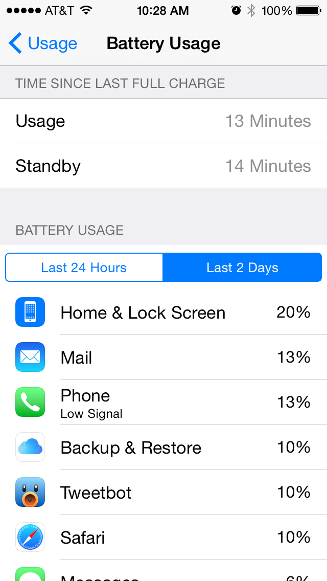 The battery usage screen, which can show power usage figures from the last 24 hours or last 7 days to help you track down badly behaved apps.