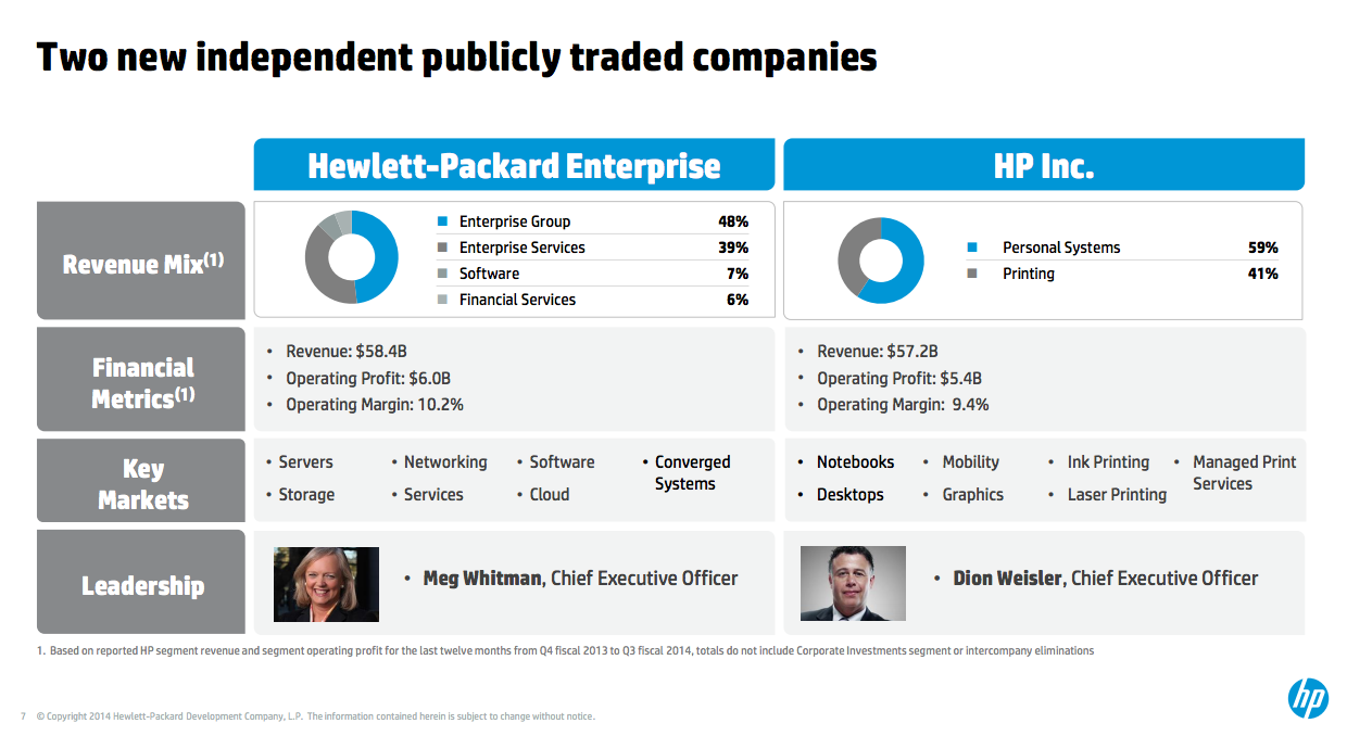 Hp Confirms Breakup Layoffs Hit An Entire Google S Worth
