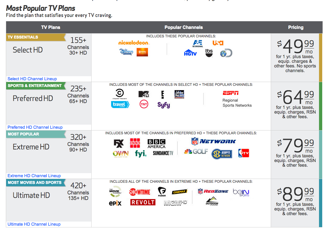 Verizon fios nfl network channel number - Http Cdn Arstechnica Net Wp Content U Undles Png