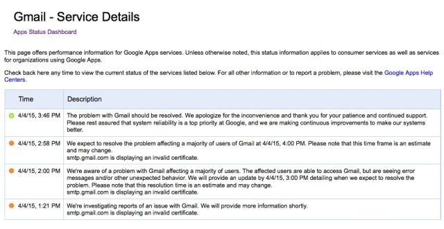 Google let root certificate for Gmail expire, causing e-mail hiccups