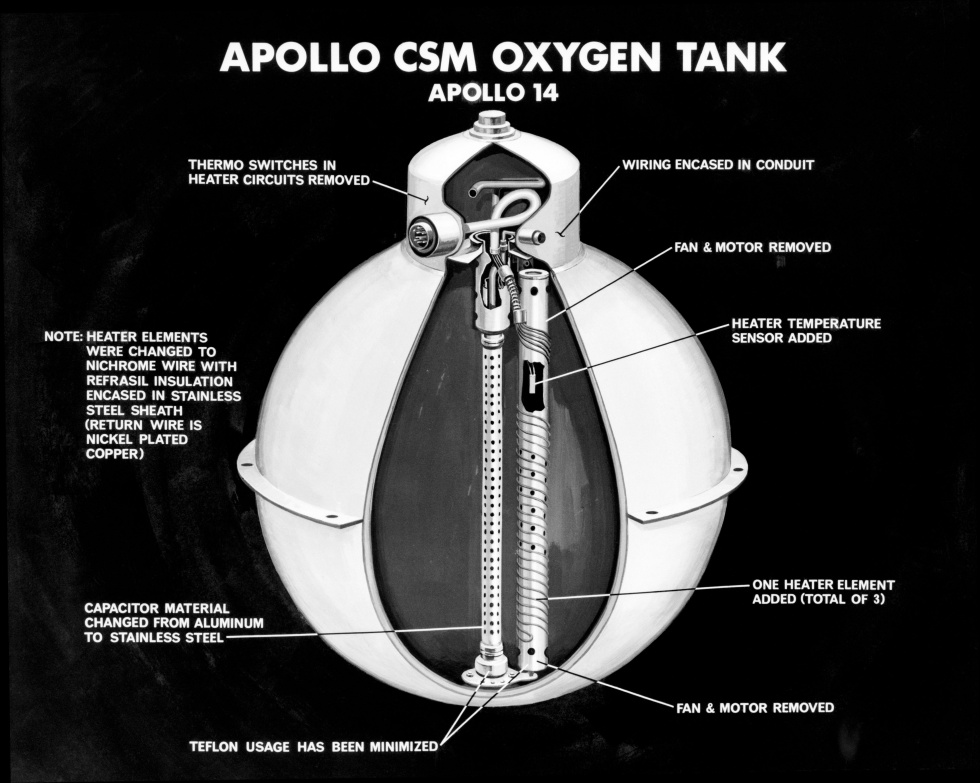 supply oxygen for astronauts - photo #27