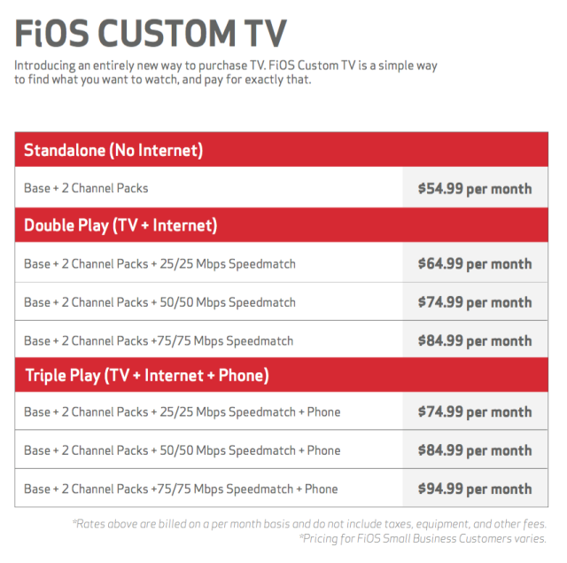 "Verizon's new ""Custom TV"" is small step toward a la carte pricing"