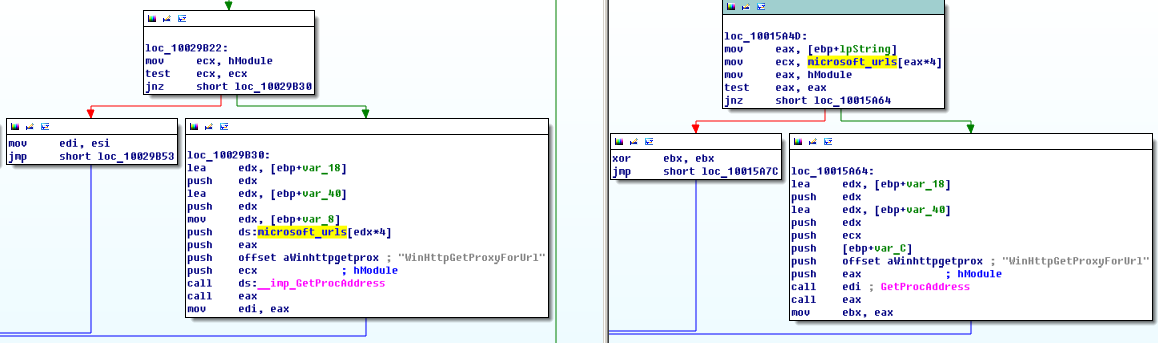 A comparison of code from the original Duqu on the left, with code from Duqu 2.0.
