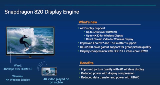 HDMI 2.0 is a new 820 feature—it supports 4K output at 60Hz.