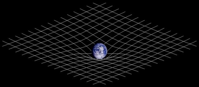 The curvature of spacetime in the vicinity of a planet.