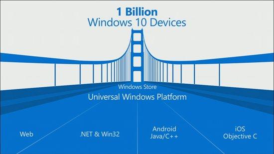 Windows 10 and Universal Windows Platform