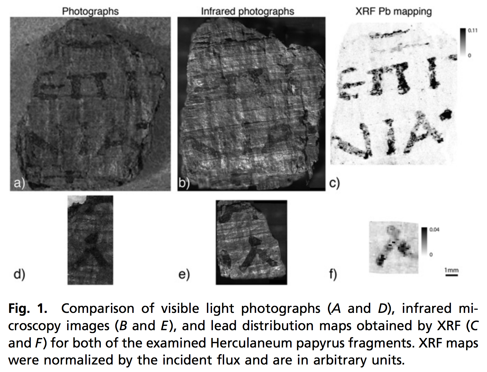 In this figure from the scientists' recent paper, you can see how XRF makes the lead-laced ink pop against a white background. The paper has been so darkened by burning that it's hard to see the ink without this technique.