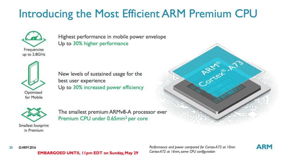 ARM's newest CPU design wants to make throttling a thing of the past
