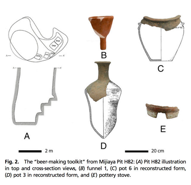 Illustrations of the beer brewing pit and the 5,000-year-old components of the kit discovered at the Mijiaya site in Shaanxi Province, China.