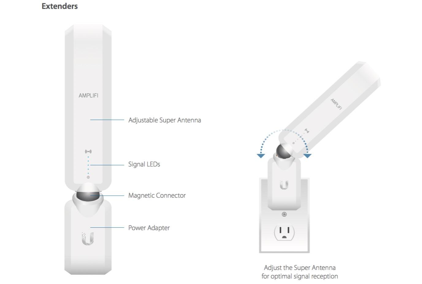 An adjustable Amplifi Wi-Fi extender.