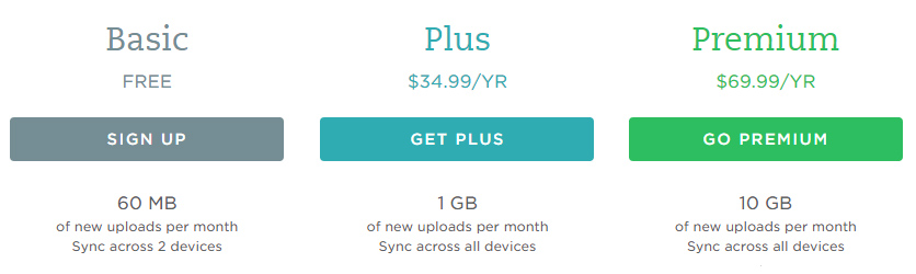 Evernote's new pricing.