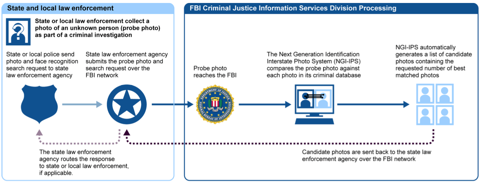 """<a href=""""http://www.gao.gov/products/GAO-16-267"""">U.S. Government Accountability Office</a>"""
